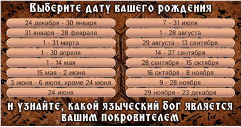 Древнеславянский гороскоп: кто из языческих богов наделил вас силой в 2019 году